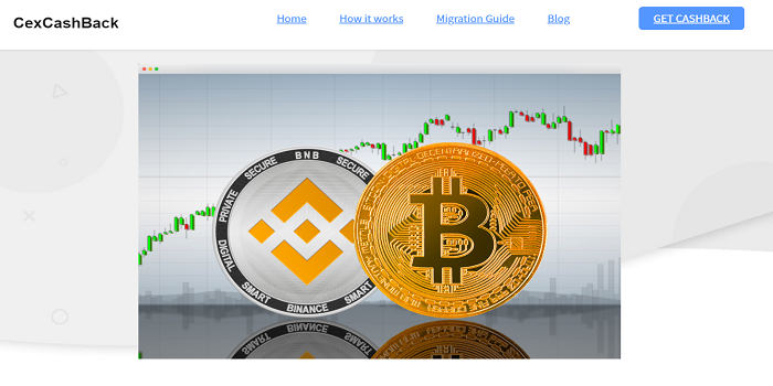 One-on-one private daytrading coaching for YOUR success about Binance Guides